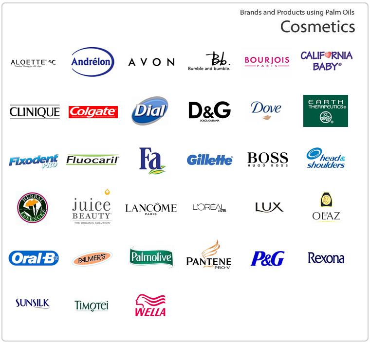 Cosmetics brands names